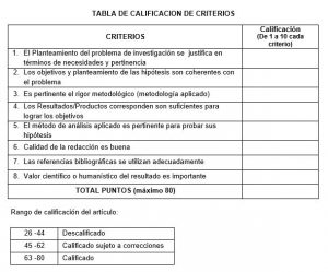 Criterios de evaluación del jurado