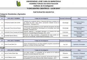 Inscritos_II Encuentro Científico UJCM_2016_Estudiantes y Egresados